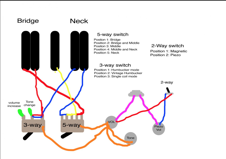 DIY PRSE 513 wiring - Electronics Chat - ProjectGuitar.com | Prs Wiring Schematics |  | ProjectGuitar.com